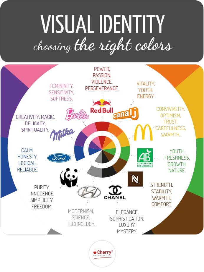 Infographic: the right colors