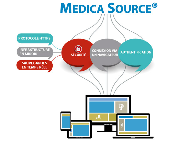 infographie medicasource